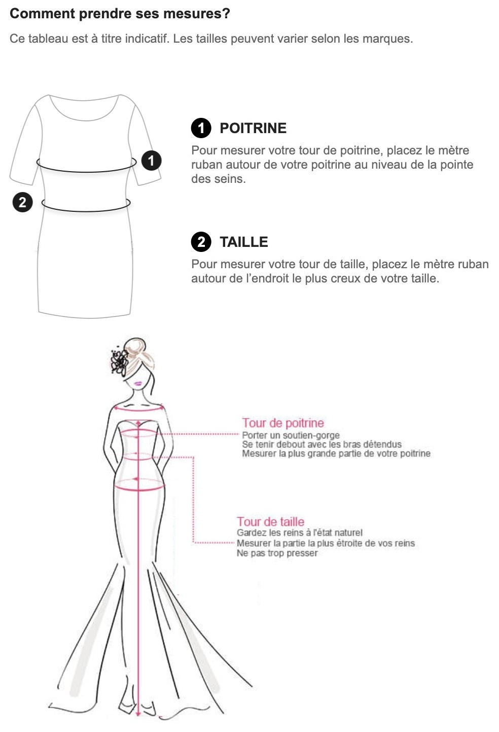 Women's Dress Size Chart - En ligne